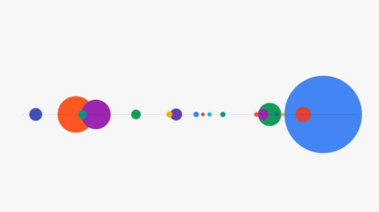Google – A Year in Search 2015