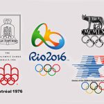 The Olympic logo over time